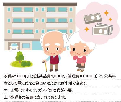 家賃45,000円と賃貸アパート並みの価格